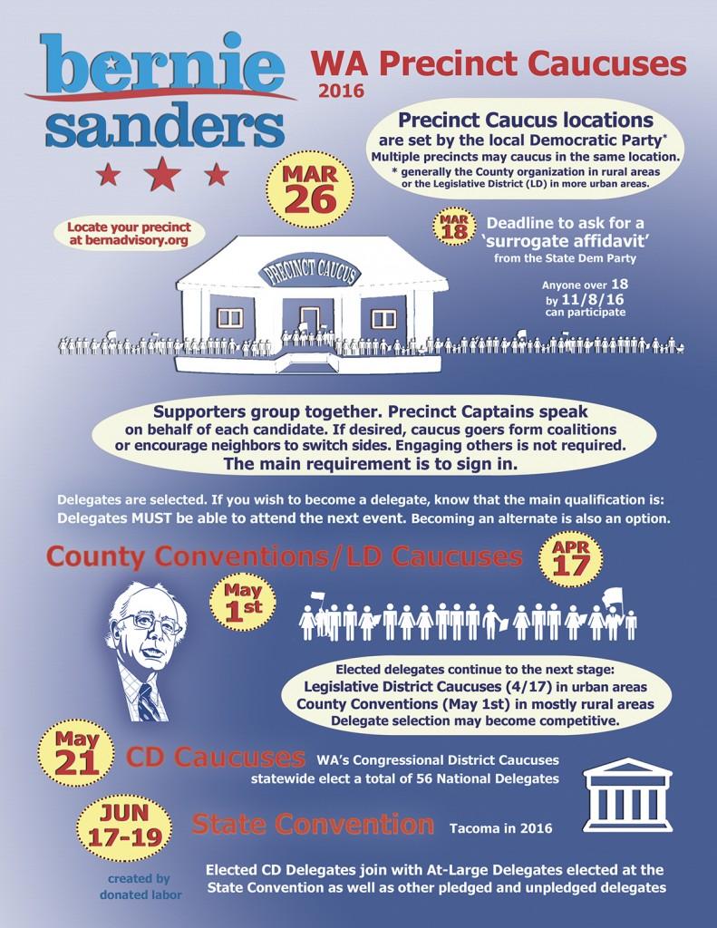 WA Caucus process-schedule